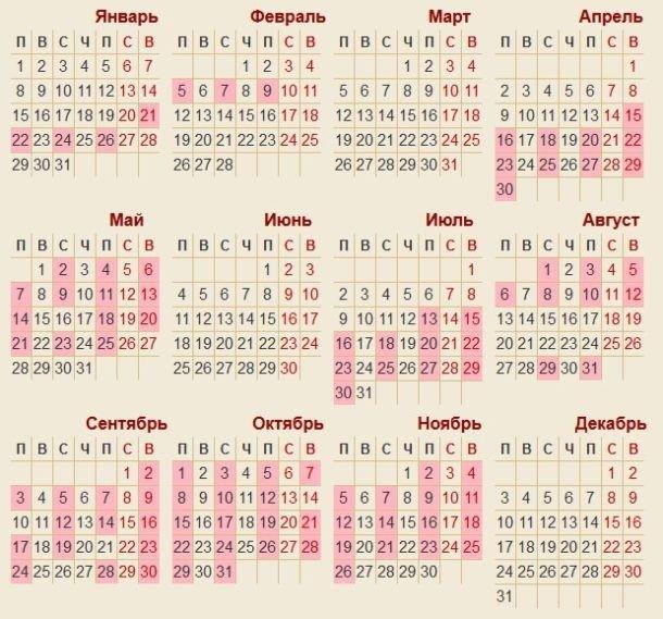 Благоприятные даты для венчания в 2018 году